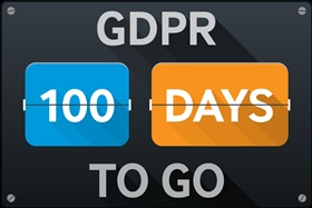 gdpr 100 days index