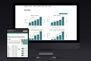market intelligence platform index